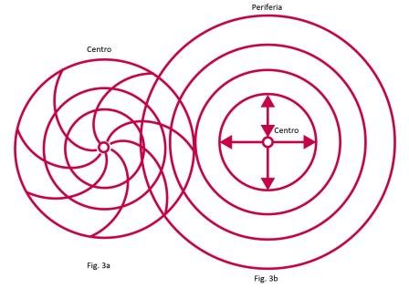 gráfico 1-01