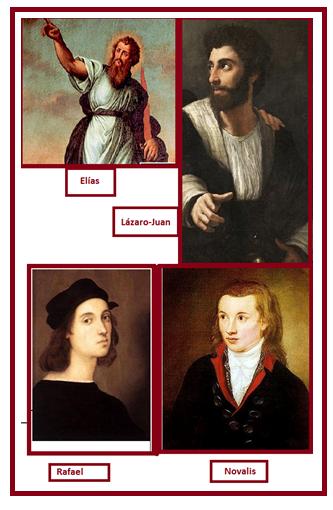 cuatro individualidades