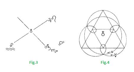 fig3y4