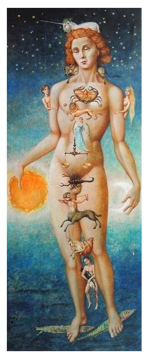 zodiacohumano