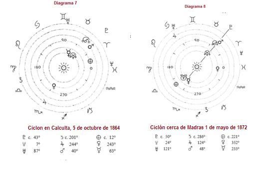 diagrama7y8